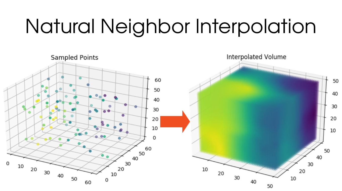 Natural neighbor interpolation project